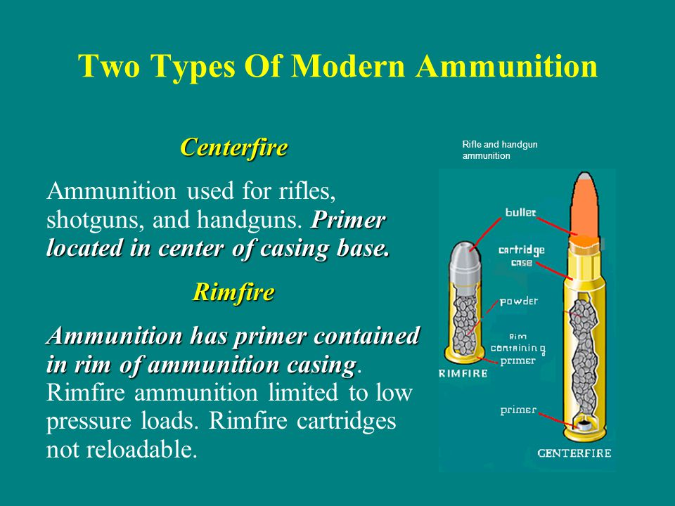 Two Types Of Modern Ammunition Centerfire Primer located in center of casing base. Ammunition used for rifles, shotguns, and handguns. Primer located