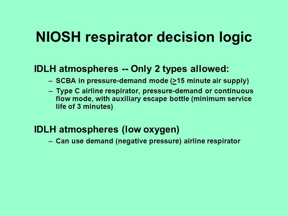 Respirator standards Respirator testing, approval standards: 42 CFR 84 (NIOSH), formerly NIOSH/MSHA Respirator use standards: OSHA - 29 CFR 1910.134 (and others) ANSI Z88.2 - 1992 MSHA NRC