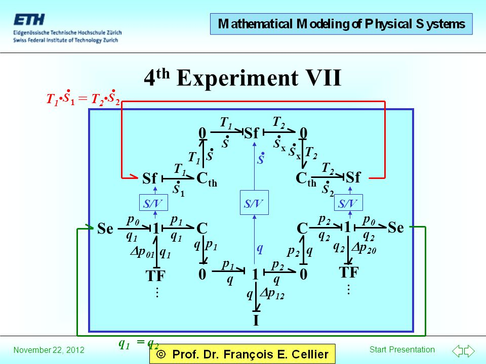 Start Presentation November 22, 2012 4 th Experiment VII S/V 010 C I C p2p2 p2p2 p1p1 p1p1 p 12 q q q q q q C th 0Sf0 C th S.