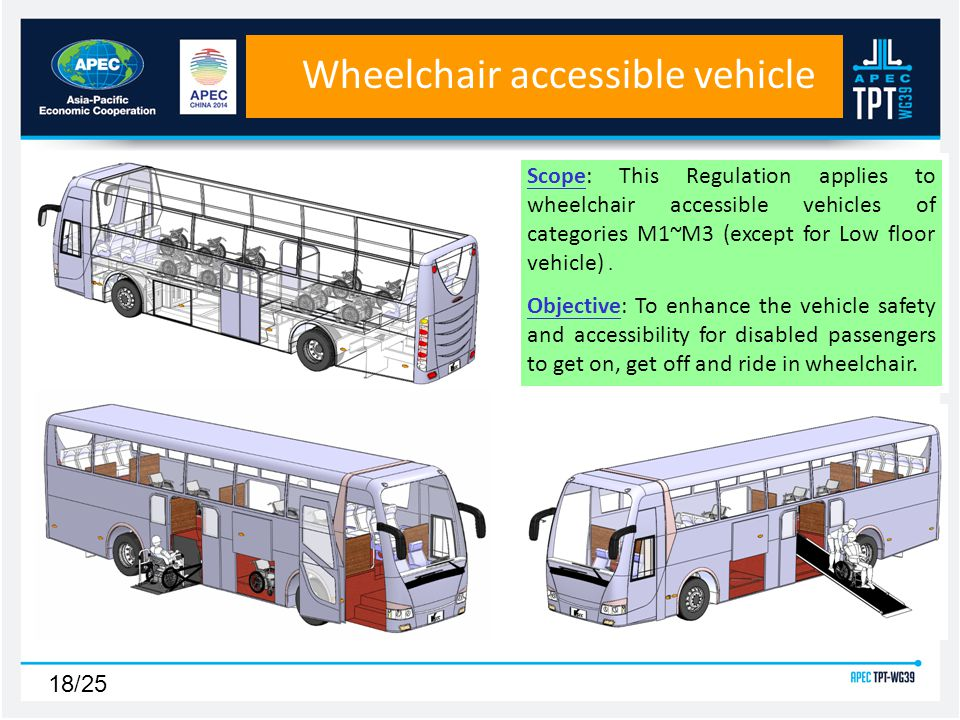 18/25 Scope: This Regulation applies to wheelchair accessible vehicles of categories M1~M3 (except for Low floor vehicle).