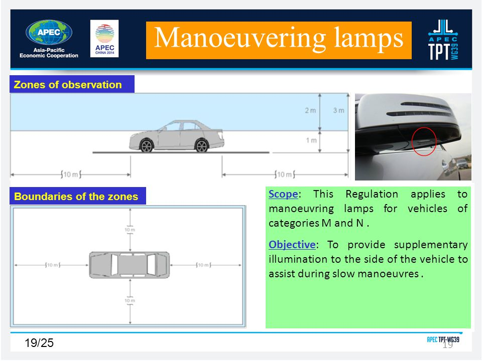 19/25 Scope: This Regulation applies to manoeuvring lamps for vehicles of categories M and N.