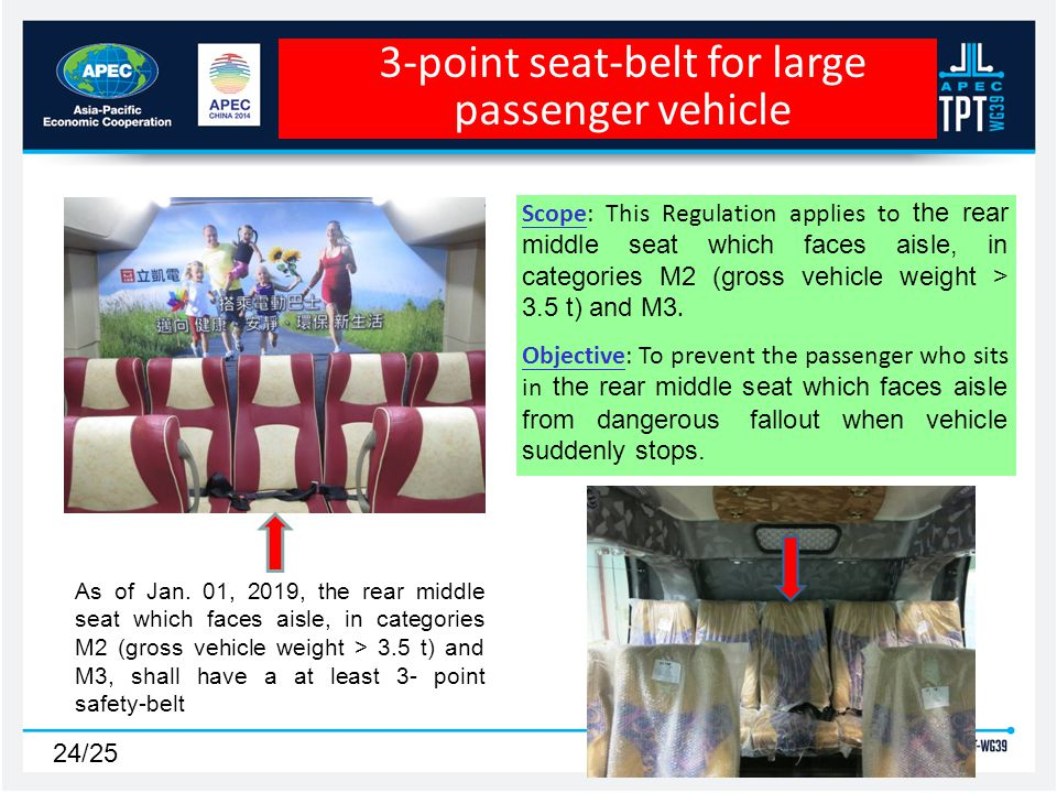 24/25 Scope: This Regulation applies to the rear middle seat which faces aisle, in categories M2 (gross vehicle weight > 3.5 t) and M3.