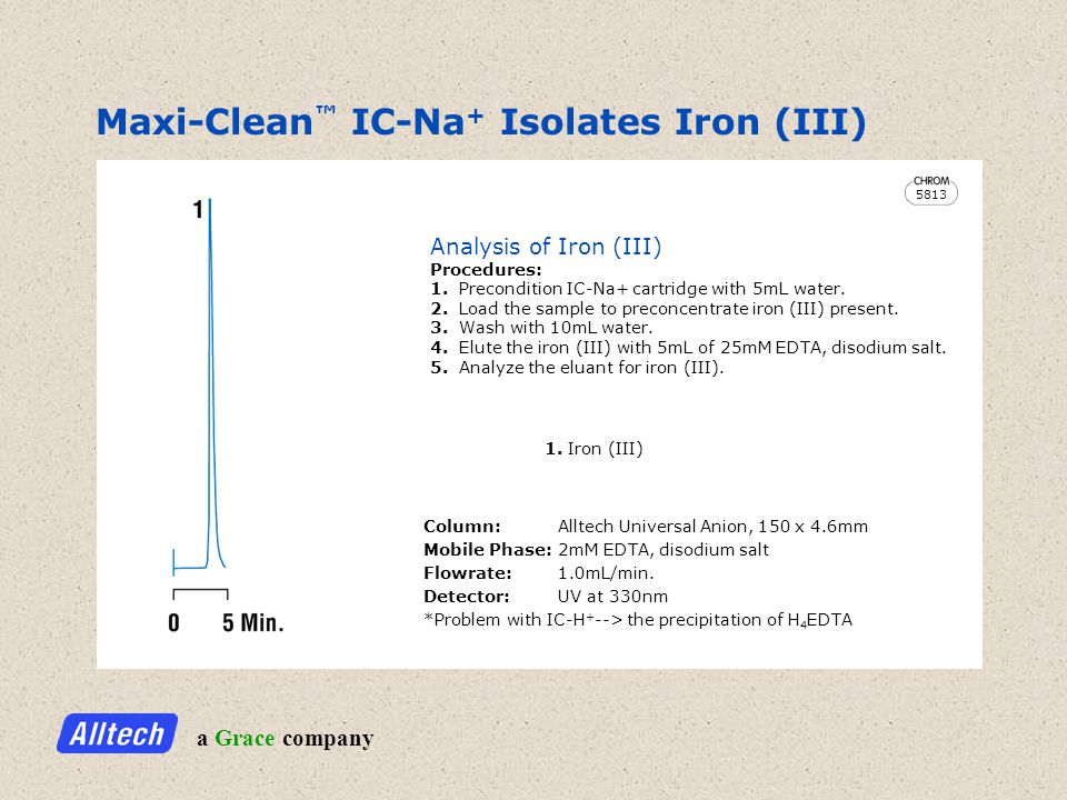 a Grace company 5813 Maxi-Clean IC-Na + Isolates Iron (III) Column:Alltech Universal Anion, 150 x 4.6mm Mobile Phase:2mM EDTA, disodium salt Flowrate:1.0mL/min.