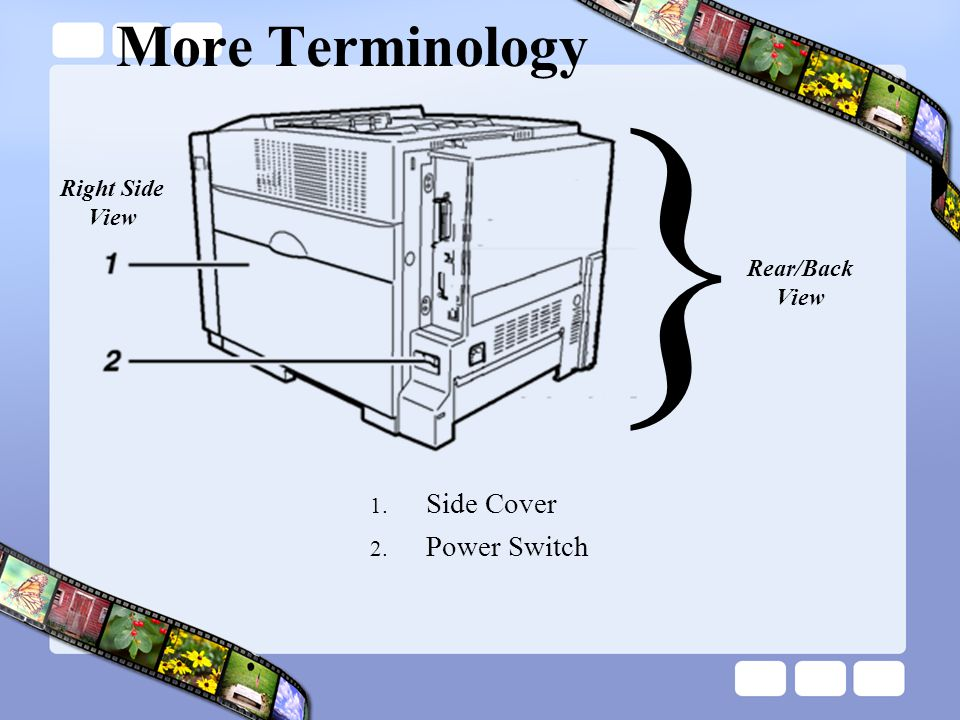 More Terminology 1. Side Cover 2. Power Switch Rear/Back View Right Side View }