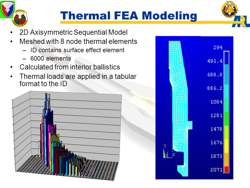 Thermal FEA Modeling 2D Axisymmetric Sequential Model Meshed with 8 node thermal elements –ID contains surface effect element –6000 elements Calculate