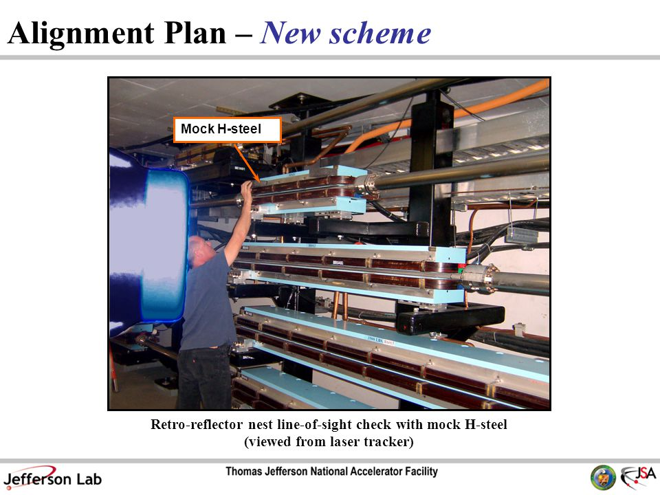 Alignment Plan – New scheme Retro-reflector nest line-of-sight check with mock H-steel (viewed from laser tracker) Mock H-steel