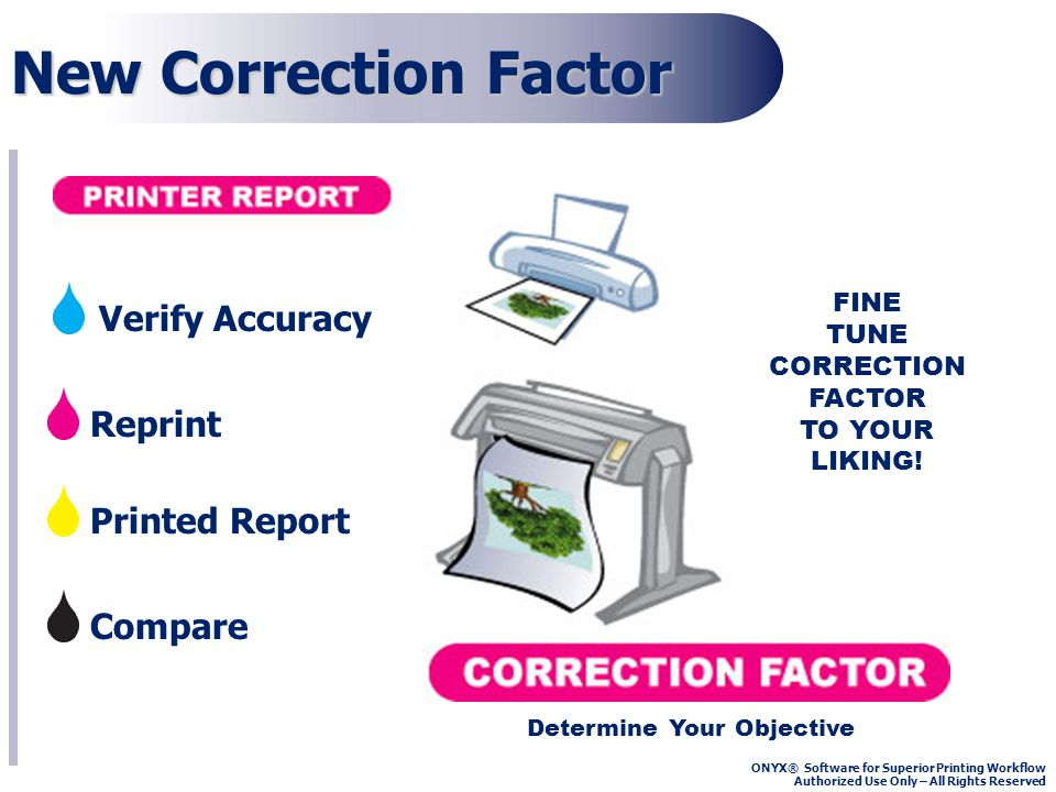 ONYX® Software for Superior Printing Workflow Authorized Use Only – All Rights Reserved New Correction Factor Reprint Compare Printed Report FINE TUNE CORRECTION FACTOR TO YOUR LIKING.