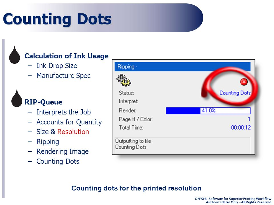ONYX® Software for Superior Printing Workflow Authorized Use Only – All Rights Reserved Counting Dots Calculation of Ink Usage –Ink Drop Size –Manufacture Spec RIP-Queue –Interprets the Job –Accounts for Quantity –Size & Resolution –Ripping –Rendering Image –Counting Dots Counting dots for the printed resolution