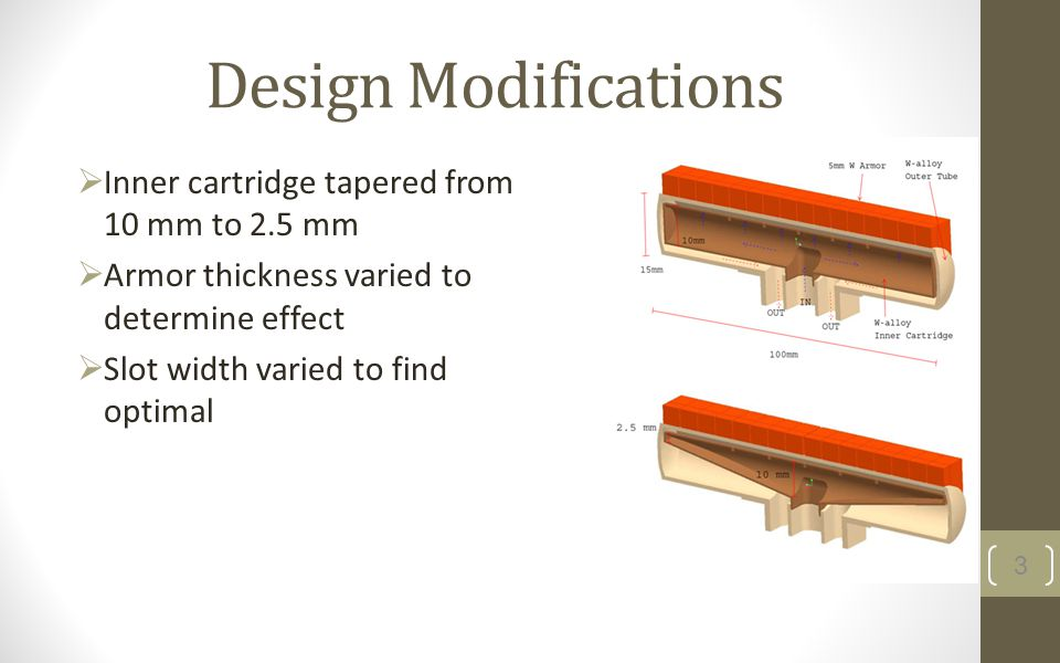 Design Modifications Inner cartridge tapered from 10 mm to 2.5 mm Armor thickness varied to determine effect Slot width varied to find optimal 3
