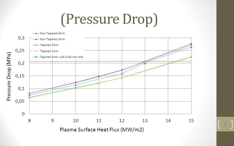 (Pressure Drop) 5
