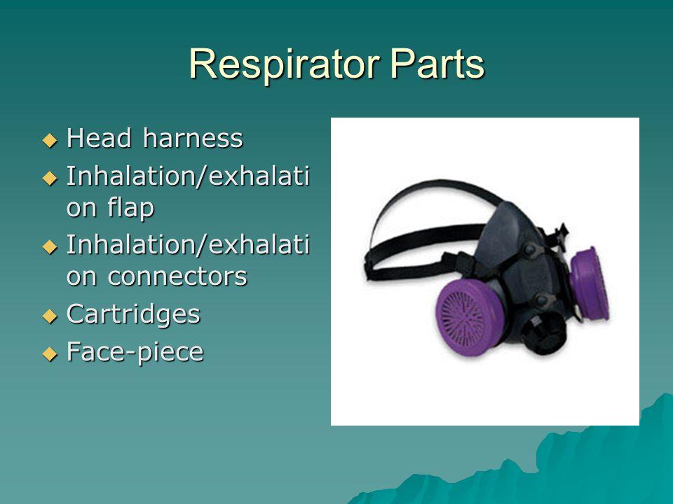 Respirator Parts Head harness Head harness Inhalation/exhalati on flap Inhalation/exhalati on flap Inhalation/exhalati on connectors Inhalation/exhala