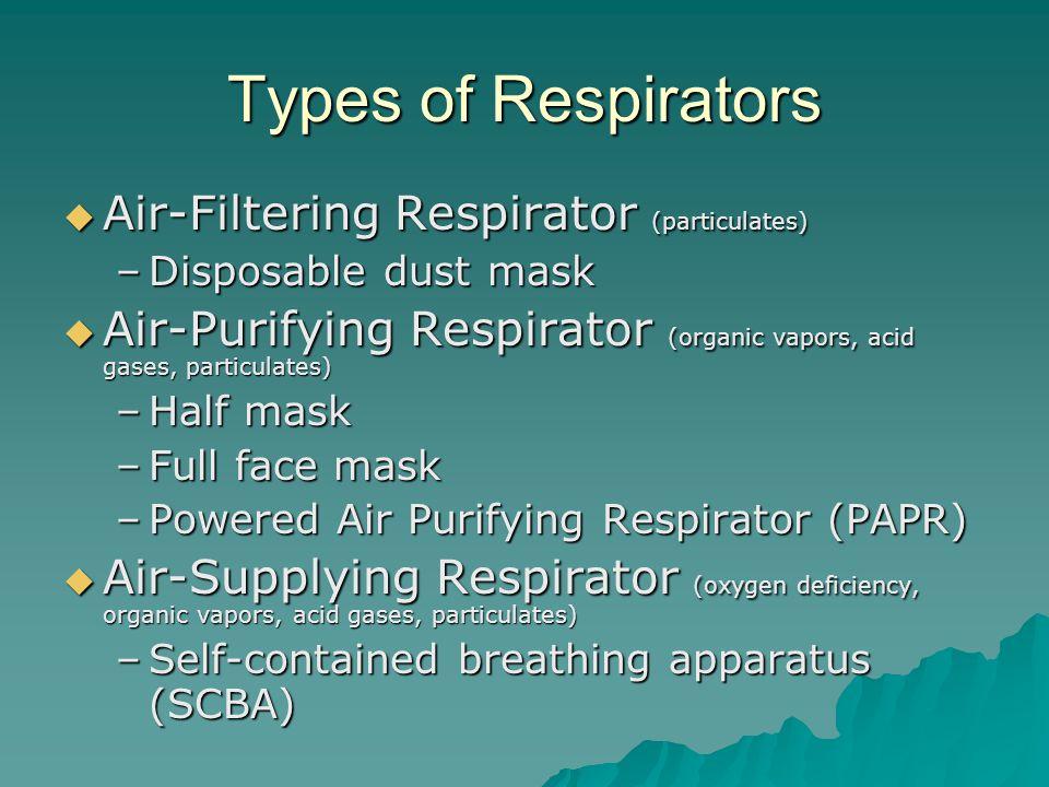 Types of Respirators Air-Filtering Respirator (particulates) Air-Filtering Respirator (particulates) –Disposable dust mask Air-Purifying Respirator (o