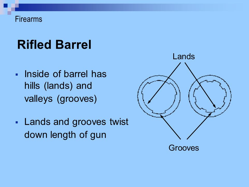 Rifled Barrel Inside of barrel has hills (lands) and valleys (grooves) Lands and grooves twist down length of gun Firearms