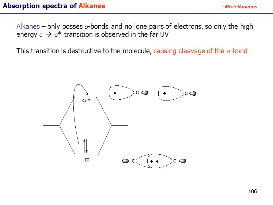 106 Alkanes – only posses -bonds and no lone pairs of electrons, so only the high energy * transition is observed in the far UV This transition is des