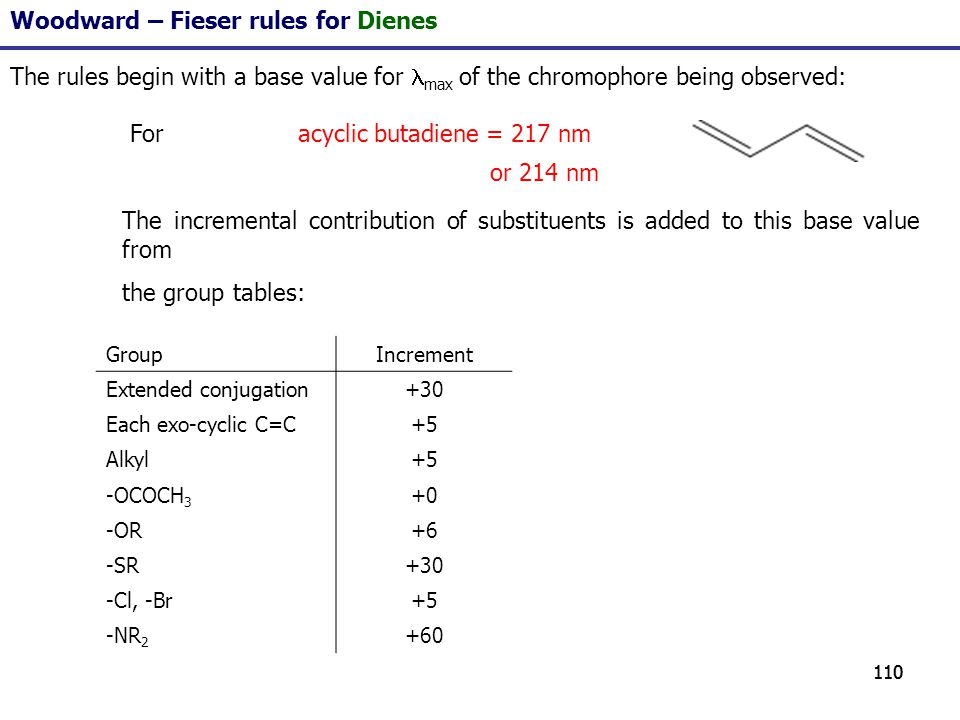110 The rules begin with a base value for max of the chromophore being observed: For acyclic butadiene = 217 nm GroupIncrement Extended conjugation+30