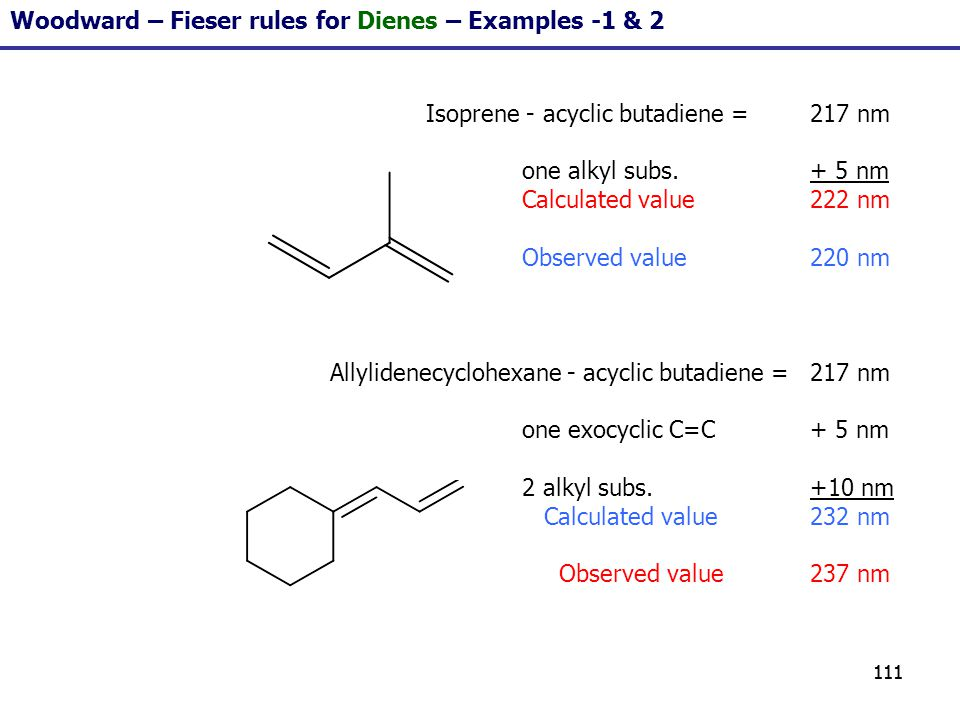 111 Isoprene - acyclic butadiene = 217 nm one alkyl subs.+ 5 nm Calculated value222 nm Observed value220 nm Allylidenecyclohexane - acyclic butadiene