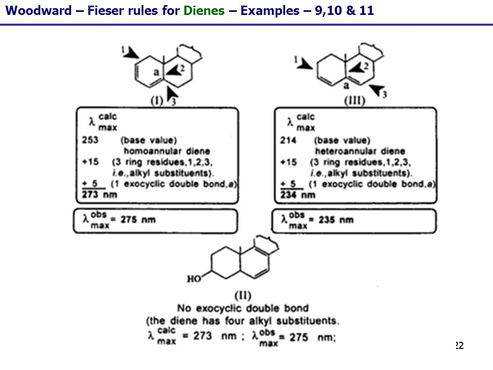 122 Woodward – Fieser rules for Dienes – Examples – 9,10 & 11