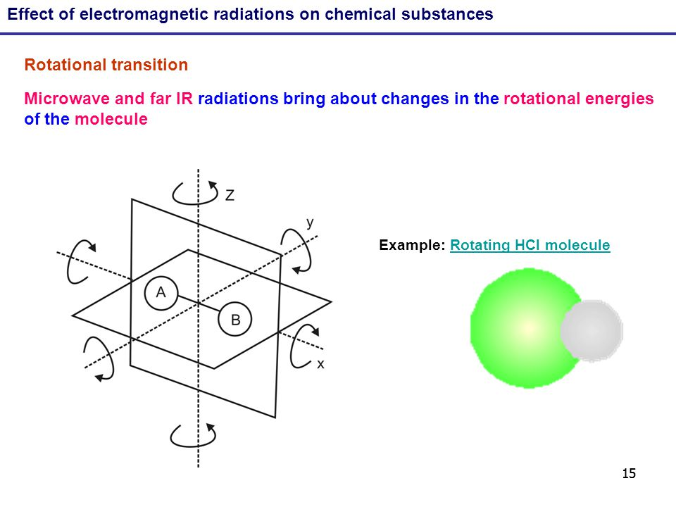 15 Effect of electromagnetic radiations on chemical substances Rotational transition Microwave and far IR radiations bring about changes in the rotati
