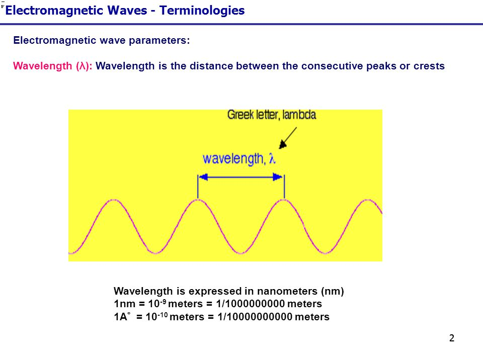 22 Electromagnetic Waves - Terminologies Electromagnetic wave parameters: Wavelength (λ): Wavelength is the distance between the consecutive peaks or