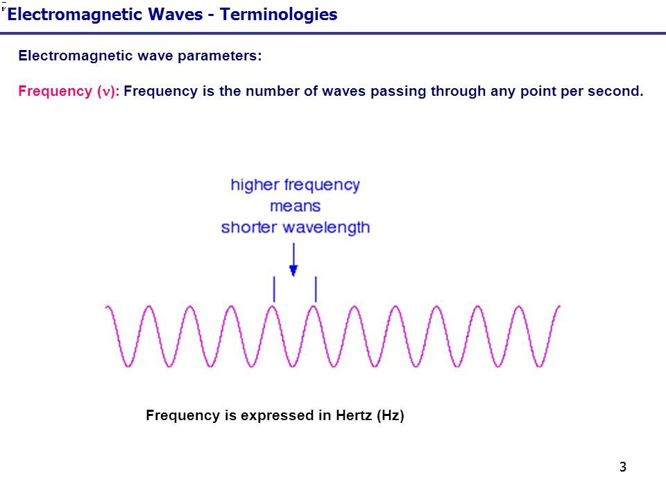 33 Electromagnetic Waves - Terminologies Electromagnetic wave parameters: Frequency ( ): Frequency is the number of waves passing through any point pe
