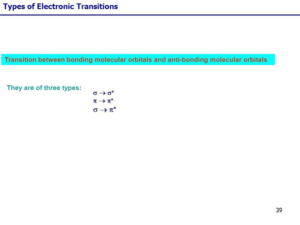 39 Types of Electronic Transitions Transition between bonding molecular orbitals and anti-bonding molecular orbitals They are of three types: *