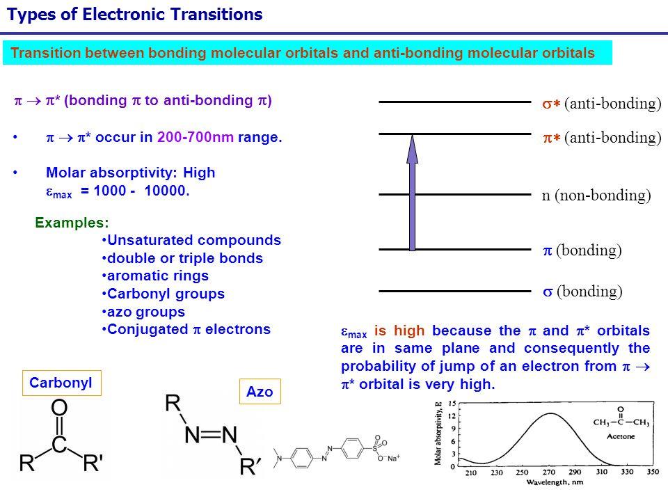 42 Types of Electronic Transitions (bonding) n (non-bonding) (anti-bonding) * occur in 200-700nm range. Molar absorptivity: High max = 1000 - 10000. *