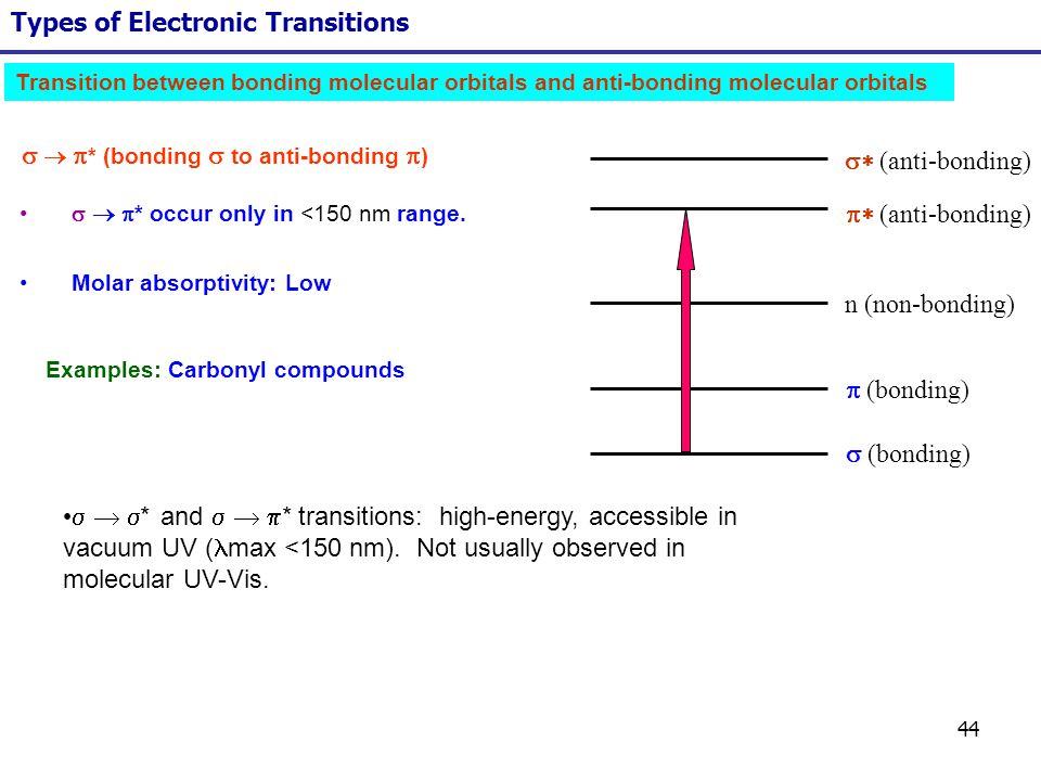 44 Types of Electronic Transitions (bonding) n (non-bonding) (anti-bonding) * occur only in <150 nm range. Molar absorptivity: Low * (bonding to anti-