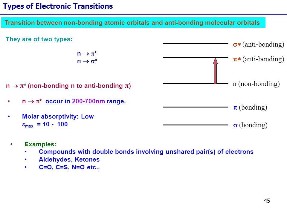 45 Types of Electronic Transitions (bonding) n (non-bonding) (anti-bonding) Transition between non-bonding atomic orbitals and anti-bonding molecular