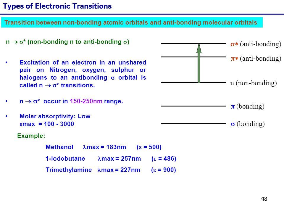 48 Types of Electronic Transitions (bonding) n (non-bonding) (anti-bonding) Transition between non-bonding atomic orbitals and anti-bonding molecular