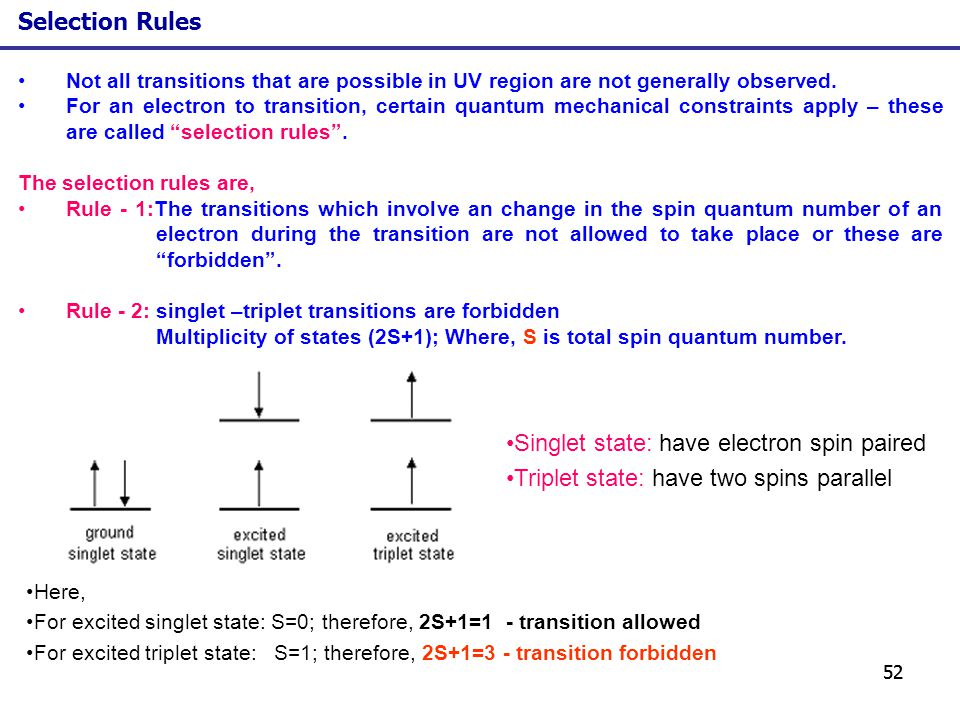 52 Not all transitions that are possible in UV region are not generally observed. For an electron to transition, certain quantum mechanical constraint