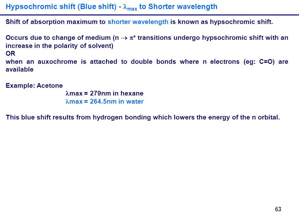 63 Hypsochromic shift (Blue shift) - max to Shorter wavelength Shift of absorption maximum to shorter wavelength is known as hypsochromic shift. Occur