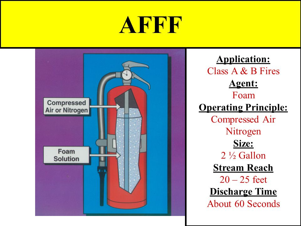 Application: Class A & B Fires Agent: Foam Operating Principle: Compressed Air Nitrogen Size: 2 ½ Gallon Stream Reach 20 – 25 feet Discharge Time Abou