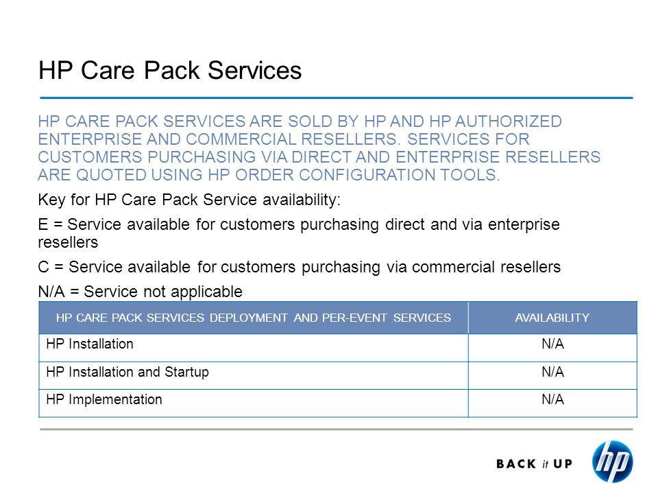 HP Care Pack Services HP CARE PACK SERVICES ARE SOLD BY HP AND HP AUTHORIZED ENTERPRISE AND COMMERCIAL RESELLERS.