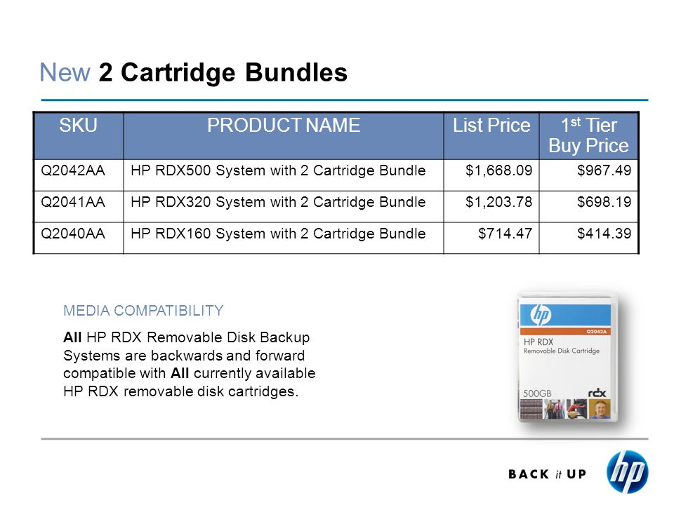 New 2 Cartridge Bundles SKUPRODUCT NAMEList Price1 st Tier Buy Price Q2042AAHP RDX500 System with 2 Cartridge Bundle$1,668.09$967.49 Q2041AAHP RDX320 System with 2 Cartridge Bundle$1,203.78$698.19 Q2040AAHP RDX160 System with 2 Cartridge Bundle$714.47$414.39 MEDIA COMPATIBILITY All HP RDX Removable Disk Backup Systems are backwards and forward compatible with All currently available HP RDX removable disk cartridges.