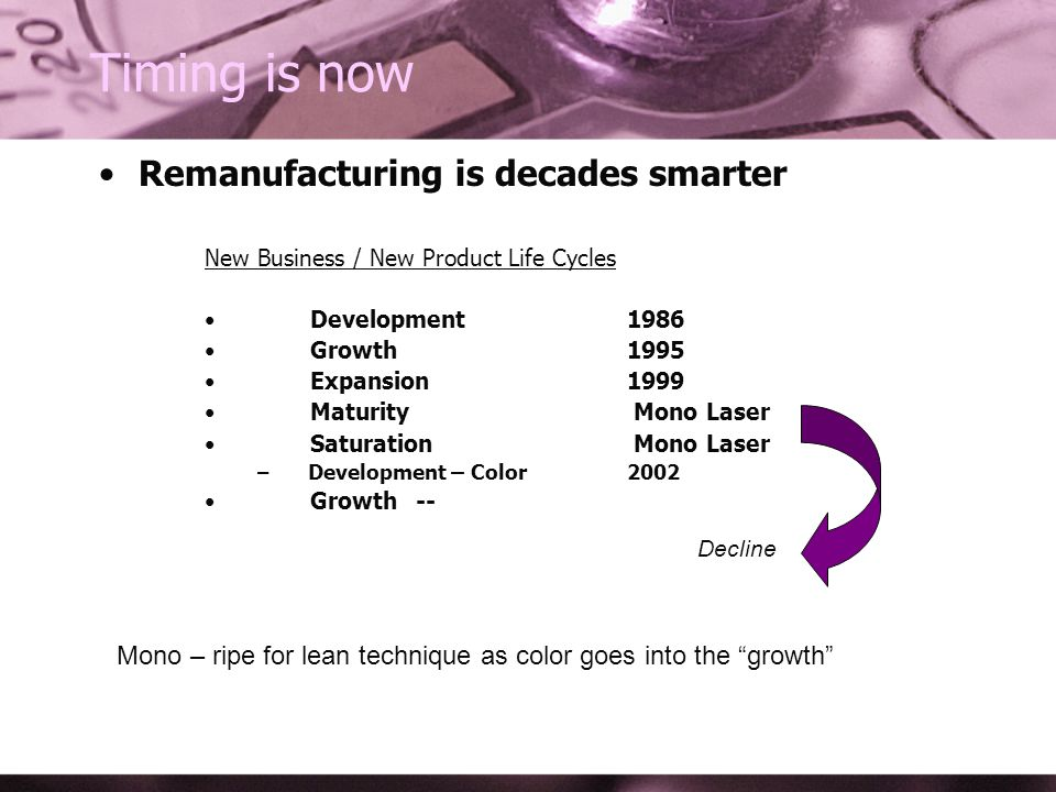 Timing is now Remanufacturing is decades smarter New Business / New Product Life Cycles Development1986 Growth1995 Expansion 1999 Maturity Mono Laser Saturation Mono Laser – Development – Color2002 Growth-- Mono – ripe for lean technique as color goes into the growth Decline