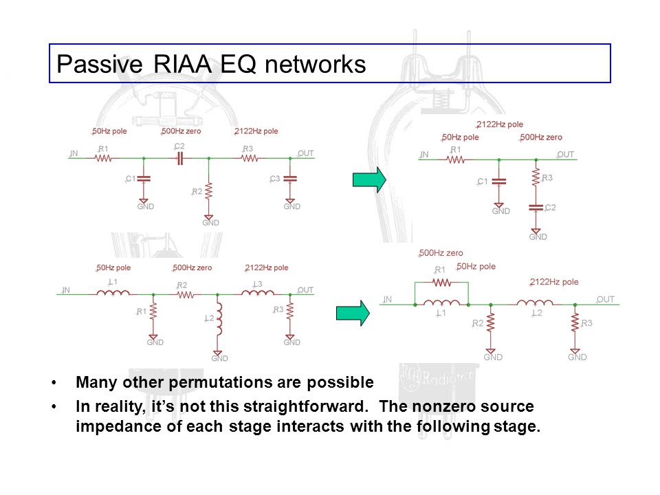 Passive RIAA EQ networks Many other permutations are possible In reality, its not this straightforward. The nonzero source impedance of each stage int
