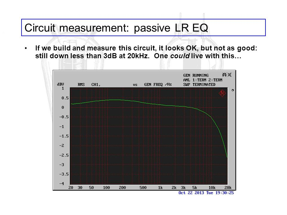 Circuit measurement: passive LR EQ If we build and measure this circuit, it looks OK, but not as good: still down less than 3dB at 20kHz. One could li
