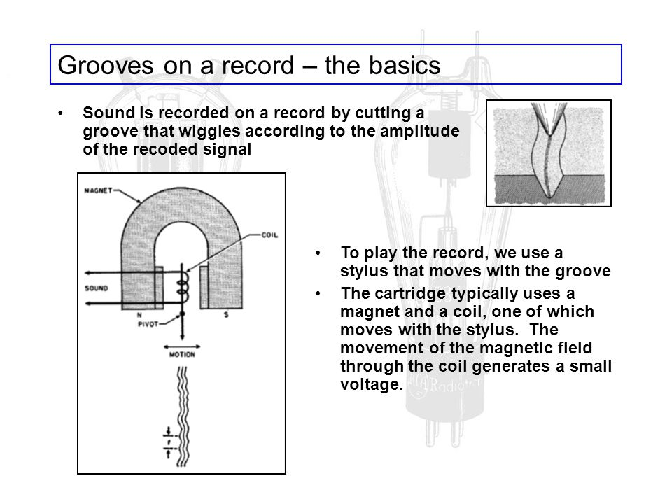 Grooves on a record – the basics Sound is recorded on a record by cutting a groove that wiggles according to the amplitude of the recoded signal To pl