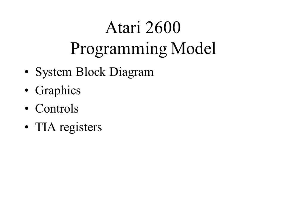 Atari 2600 Programming Model System Block Diagram Graphics Controls TIA registers