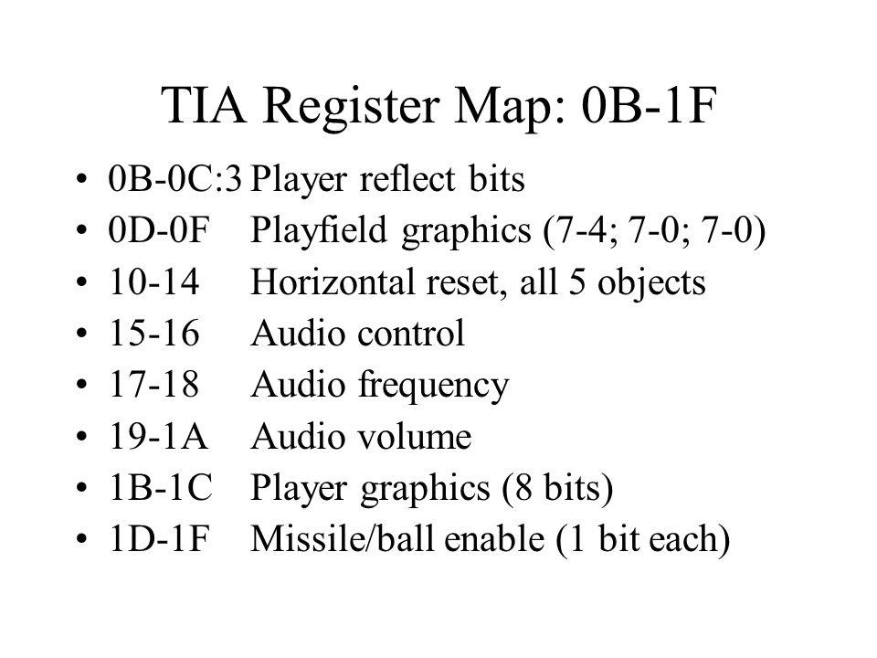 TIA Register Map: 0B-1F 0B-0C:3Player reflect bits 0D-0FPlayfield graphics (7-4; 7-0; 7-0) 10-14Horizontal reset, all 5 objects 15-16Audio control 17-