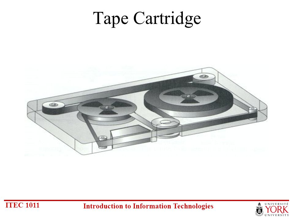 ITEC 1011 Introduction to Information Technologies Tape Cartridge