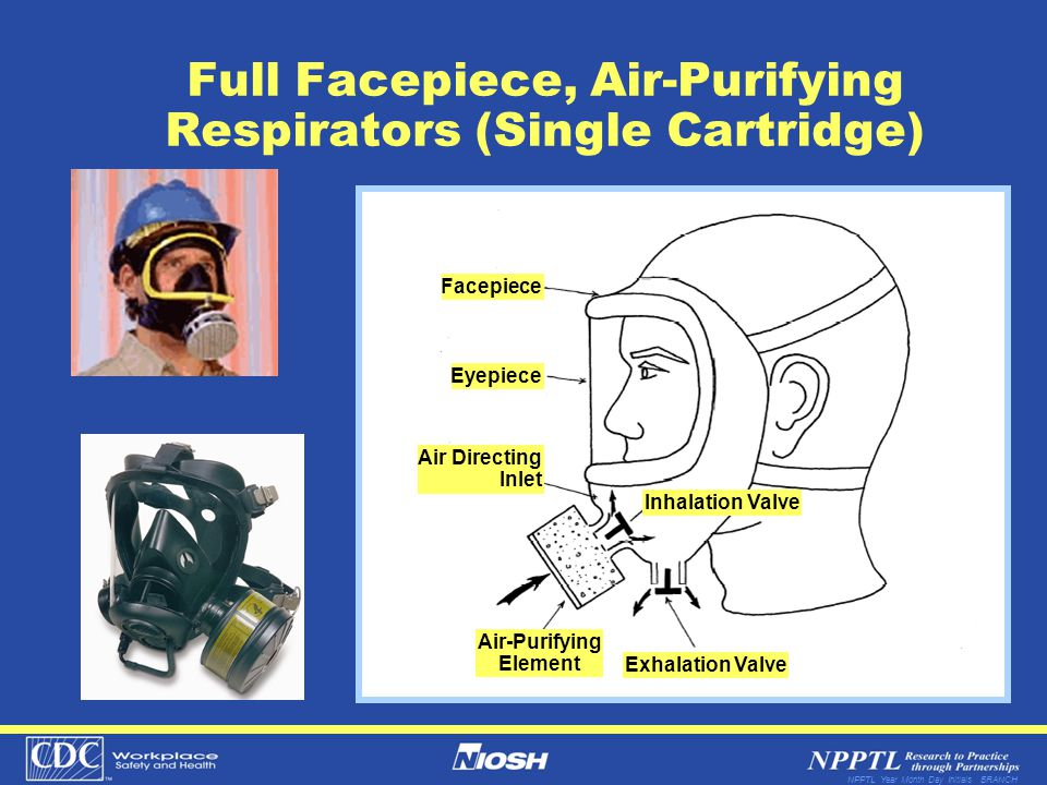 NPPTL Year Month Day Initials BRANCH Full Facepiece, Air-Purifying Respirators (Single Cartridge) Facepiece Air-Purifying Element Exhalation Valve Inhalation Valve Eyepiece Air Directing Inlet