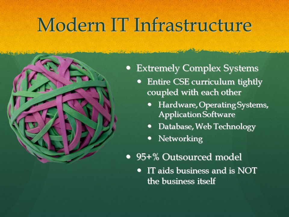 Modern IT Infrastructure Extremely Complex Systems Extremely Complex Systems Entire CSE curriculum tightly coupled with each other Entire CSE curriculum tightly coupled with each other Hardware, Operating Systems, Application Software Hardware, Operating Systems, Application Software Database, Web Technology Database, Web Technology Networking Networking 95+% Outsourced model 95+% Outsourced model IT aids business and is NOT the business itself IT aids business and is NOT the business itself