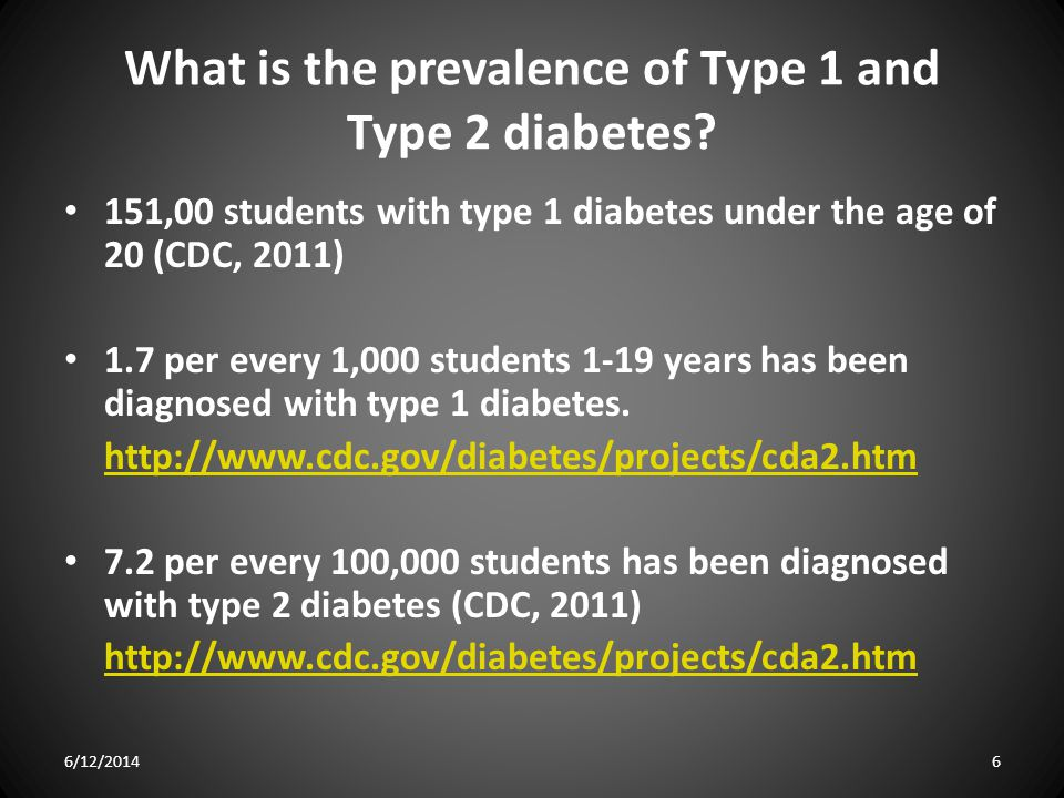 What is the prevalence of Type 1 and Type 2 diabetes.