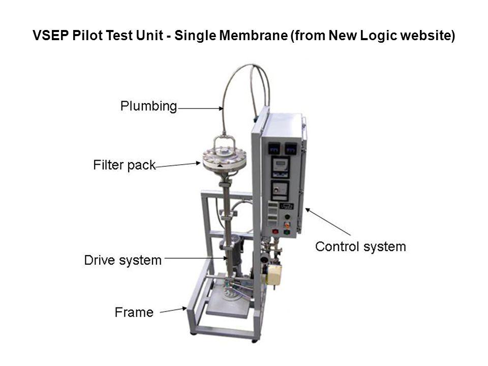 VSEP Pilot Test Unit - Single Membrane (from New Logic website)