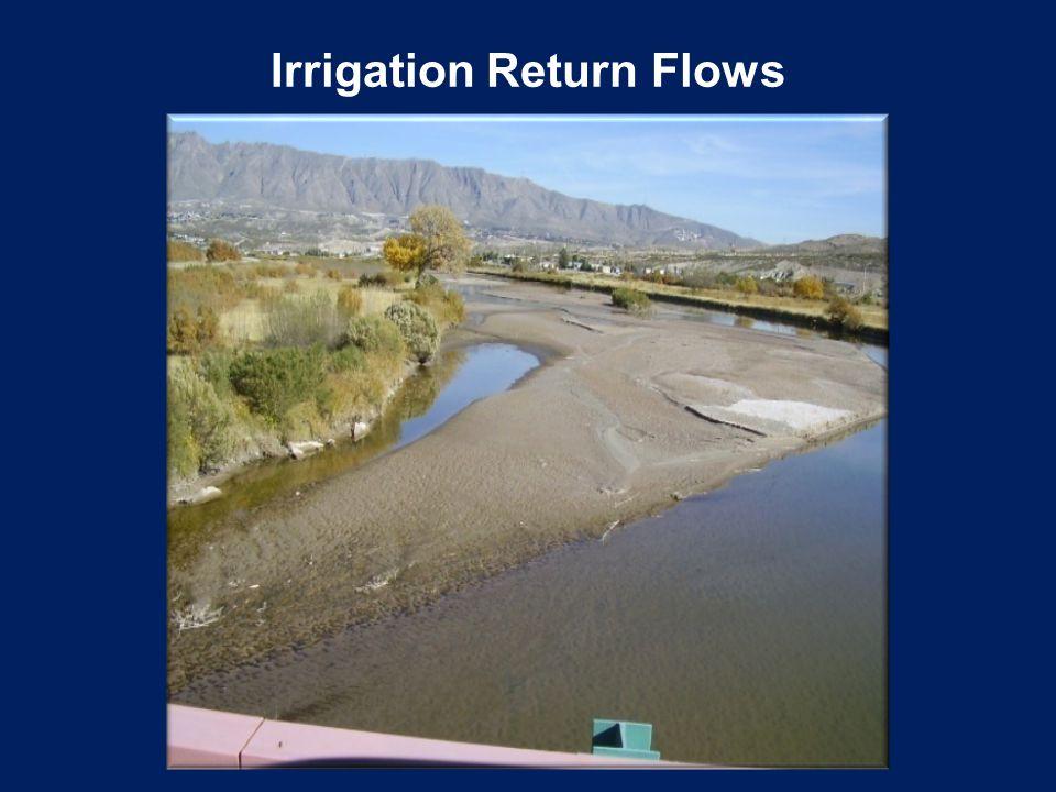 Irrigation Return Flows