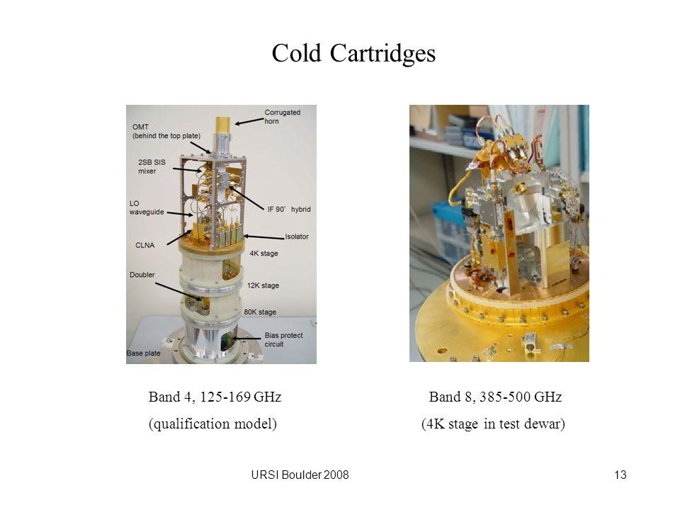 URSI Boulder 200813 Cold Cartridges Band 4, 125-169 GHz (qualification model) Band 8, 385-500 GHz (4K stage in test dewar)