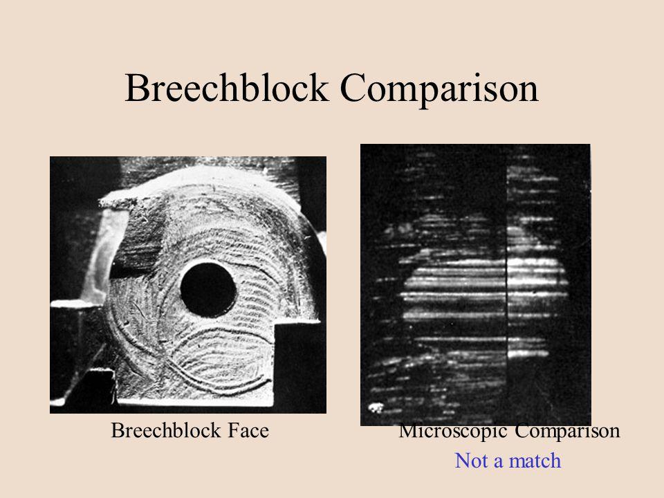 Breechblock Comparison Breechblock FaceMicroscopic Comparison Not a match