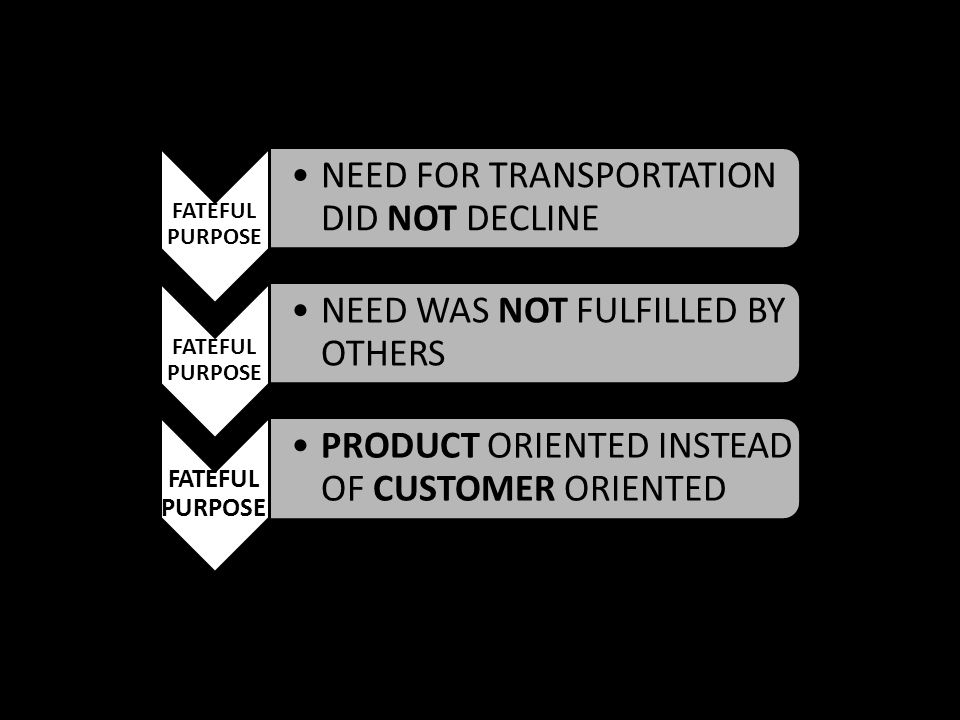 FATEFUL PURPOSE NEED FOR TRANSPORTATION DID NOT DECLINE FATEFUL PURPOSE NEED WAS NOT FULFILLED BY OTHERS FATEFUL PURPOSE PRODUCT ORIENTED INSTEAD OF CUSTOMER ORIENTED