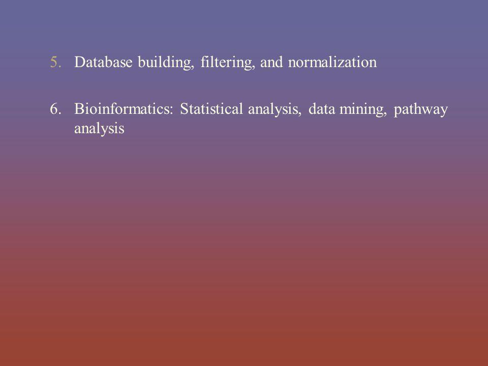 Bioinformatics : Microarray data analysis -Often is a stand alone dept.